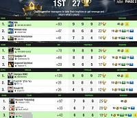[Official] The King of Kings Challenge - FULL TIME!-f3-4-teams.jpg