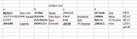 Forum World Cup - Season 124-wc-full-teams.png