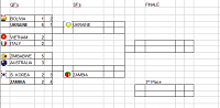 OMA World Cup Season 124 - Group Stage/playoffs-wc-qfs-6.png