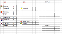 OMA World Cup Season 124 - Group Stage/playoffs-wc-qfs-7.png