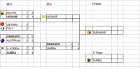OMA World Cup Season 124 - Group Stage/playoffs-wc-finalist-1.png