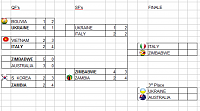 OMA World Cup Season 124 - Group Stage/playoffs-wc-finale.png