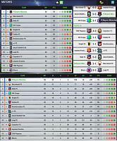 Season 124 - Are you ready?-s124-end-season-league.jpg
