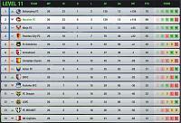 Season 125 - Are you ready?-s11-l11-league-table.jpg