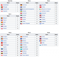 O.M.A. World Cup IInd Edition-eurocup.png
