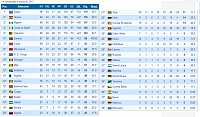 O.M.A. World Cup IInd Edition-copa-africa-equipos-39.png