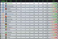 Season 126 - Are you ready?-s50-l43-league-table.jpg