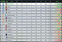 Season 126 - Are you ready?-s12-l12-league-table.jpg