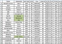Most successful clubs per season-top-success-1-20.jpg