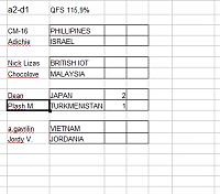 Copa Asia - Register thread - Season 127-ca-qfs-names.png