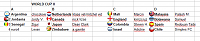 O.M.A. World Cup IInd Edition-wc2-15flags.png