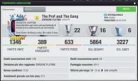 Season 127 GKs challenge Tracking Thread-screenshot-2588-.jpg