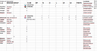 O.M.A. World Cup IInd Edition-wc2-3matches.png