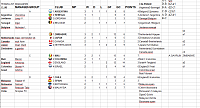 O.M.A. World Cup IInd Edition-wc2-capt7.png