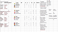 O.M.A. World Cup IInd Edition-wc2-capt10.png