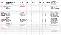 Friendly Cup Season 128 in @Miltiadis channel -Planning-cl-friendly-capt7.png