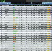 Season 128 - Are you ready?-stats-s105-l87.jpg