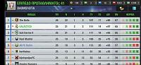 How to beat 4-5-1V (last game of season)-screenshot_20200328_101817_eu.nordeus.topeleven.android.jpg