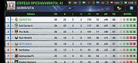 How to beat 4-5-1V (last game of season)-screenshot_20200328_190242_eu.nordeus.topeleven.android.jpg