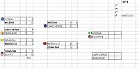 Copa Africa IIIrd Edition season 130-c-africa-cap-17.png