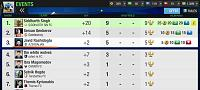 [Official] King of Champions - Finals - FULL-TIME-img_20200416_113421.jpg