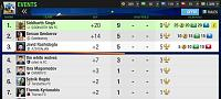 [Official] King of Champions - Finals - FULL-TIME-img_20200416_113443.jpg