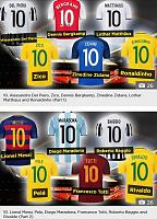 [Offical] Top Eleven is turning 10!-10-jersey.jpg