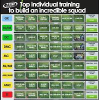 Key stats to power train for each position?.-49344991_587298715066481_2394988658919735296_n.jpg