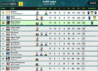 [Official] Friendly Championship - FULL-TIME-psx_20200526_153654.jpg