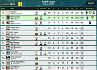 [Official] Friendly Championship - FULL-TIME-psx_20200526_163801.jpg