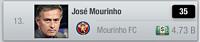 is it posiable to get a win on Mourinho?-%D7%9E%D7%95%D7%A8%D7%99%D7%A0%D7%99%D7%95.png