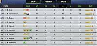 Season 134 forum STs challenge - Scorers Challenge Tracking THREAD-c16e4793-8936-4de5-bc4b-0735507ba887.jpg
