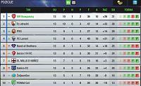 Season 136 - Are you ready?-league.jpg