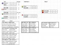 Nations League resume-belgium-win-nliind.png