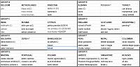 Nations league 3vs3 spot-nl-scheme-last-details2.png