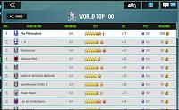 [Official] New Association Tournaments - Live Now - What's new-top100-first.jpg