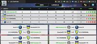 Season 144 - Are you ready?-screenshot_2021-05-08-00-58-22-378_eu.nordeus.topeleven.android.jpg