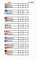 O.M.A. Nations League IVth Edition - 3vs3-nl4-16s-3.png