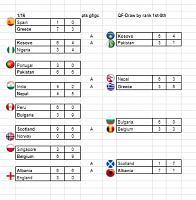 O.M.A. Nations League IVth Edition - 3vs3-nl4-qfs3.jpg