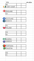 O.m.a. World cup ist edition - 3vs3-wc1-1-16-9teams.png