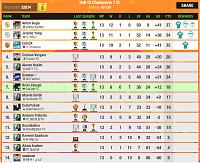Friendly Championships Season 147 - Share your codes, ask for championships!-psx_20210613_145644.jpg