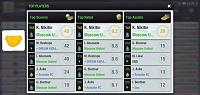 Funnel goals to the top scorer-img_20210717_201155_022.jpg