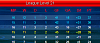 Season 37-top-eleven-football-manager-facebook.png