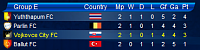 CL Group standings-untitled-2.png