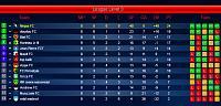 Season 56-league_lvl3_table_day10.jpg