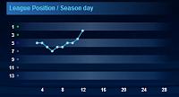 Season 56-progress.png
