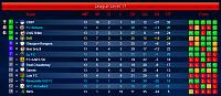 What is your team position in the league at the end of mid season?-tabelle-mid.jpg