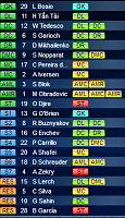 Players struggling to play multiple games in a day-screenshot-www.topeleven.com-2014-08-13-16-51-53-2-team-roster.png