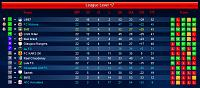 Season 56-tabel.jpg
