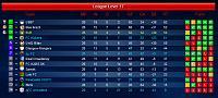 Season 56-17-final-tabel.jpg
